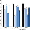 Good long-term employment outcomes after epilepsy surgery in Sweden