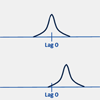 Connecting neural and communication processes during teamwork