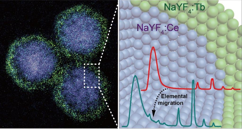 Fig-1-nonaparticles-Wang