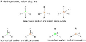 Fig. 1. Neutral and ionic compounds of carbon and silicon. They are not radicals.