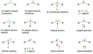 Fi. 2. Carbene, silylene, mono-radical, radical ions.