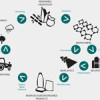 Can nanotechnology promote biodegradation of plastics?