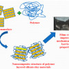 Biodegradable packaging films with improved mechanical and barrier properties