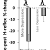 A new take on walking exercise to stimulate adaptations in the nervous system