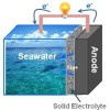 Eco-friendly and cost-efficient large-scale energy storage using seawater