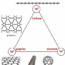 Atomic wires of carbon: present status and perspectives