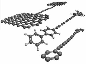 carbon-atom wires recently synthesized and investigated