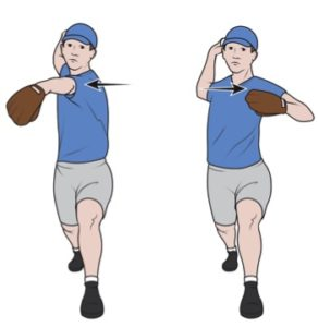 Picture demonstrating the difference between closed (left) and open (right) hip to shoulder separation. Notice the difference in the position of the shoulders between the two pitchers, especially in relation to the hips.
