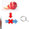 Protection against production of cancer-causing agents in cooked meats by apple peel extracts