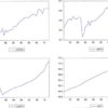A causality analysis between carbon dioxide emissions, GDP, energy use and population growth