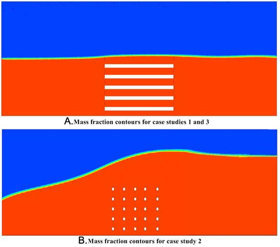 Water disinfection in an open channel using computational fluid dynamics