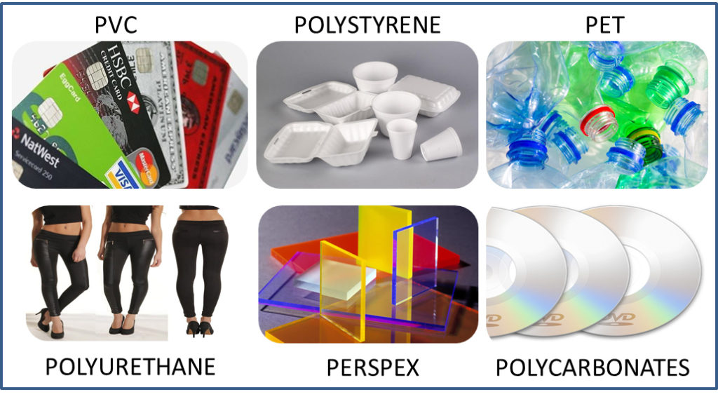 A general overview of polymers used in everyday life