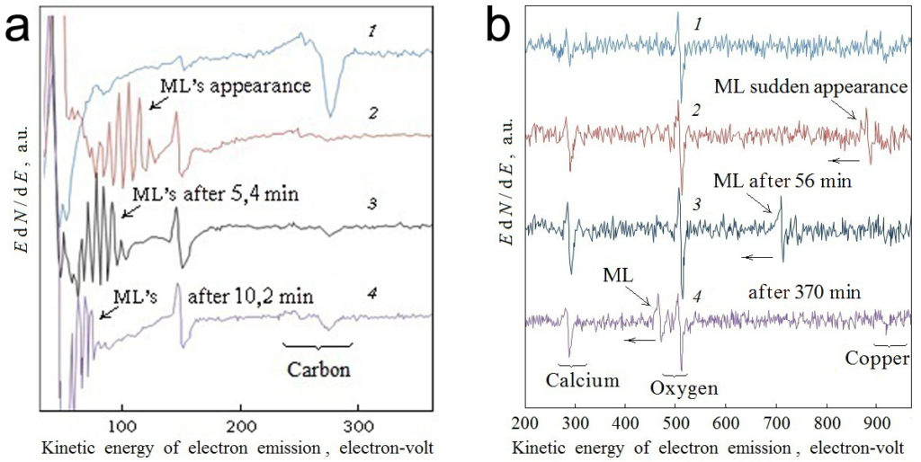 A soliton-like complex of moving lines induced by intense probe impact on thin organics-oxide-metal layers
