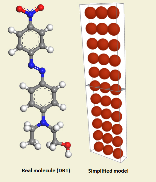 Picture of a real molecule Disperse Red 1 (DR1)