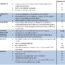 International consensus on definition and management of postoperative ileus