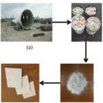 Second-generation composites from recycled wind turbine blades