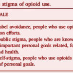 Stigma Undermines Prevention Programs for the Opioid Crisis. AoS