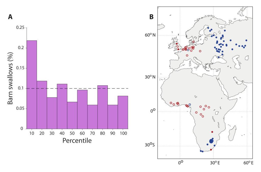 Ranking of partial correlations. Atlas of Science