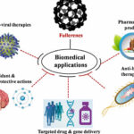 AoS. Fullerene soot nanoparticles impose threat to glial cell community