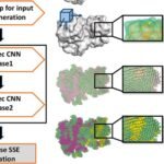 AoS. Protein structure detection in intermediate-resolution cryo-EM maps using deep learning